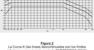 La Calibración para Cine y la Curva-X. Hechos y Mitos